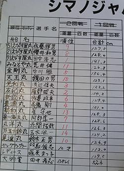 simanotaikai27-5-10-1-2