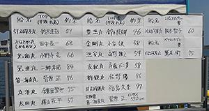 shimano-kekka1-5-11-2